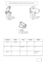 English Worksheet: Pet�s World - information Transfer