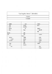 English Worksheet: spelling bee word list