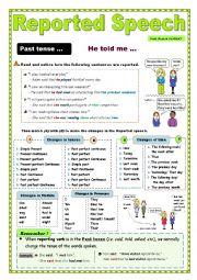 English Worksheet: Reported Speech (2)