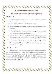 English Worksheet: The British English phonetic chart IPA