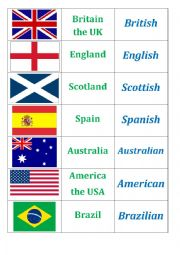 Game Countries and Nationalities