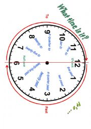 What time is it? Useful informationsheet