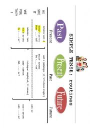 simple tenses chart