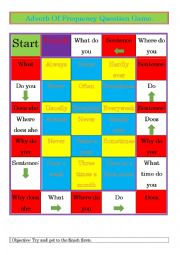 Adverbs of frequency board game.