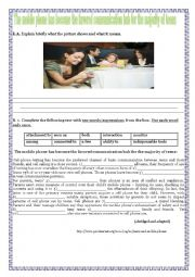 English Worksheet: TEENS, MOBILE PHONES AND COMMUNICATION
