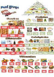 English Worksheet: Food groups Dictionary