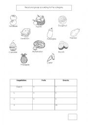 English worksheets: the Food worksheets, page 831