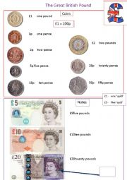 British Money Information Sheet