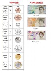 English Worksheet: English currency