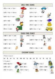 English Worksheet: PHONETIC ALPHABET