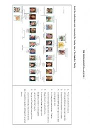 The British Royal Family Tree