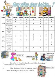 English Worksheet: Chores - how often does he/she.... ?