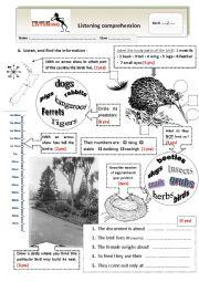 English Worksheet: Listening - The kiwi in New Zealand + tape script + KEY