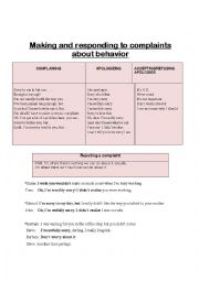 Making and responding to complaints