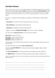 English Worksheet: Handout: Introduction to the NARRATIVE TENSES