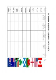 English Worksheet: The rugby world cup