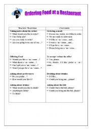 English Worksheet: Ordering food at a restaurant (1)