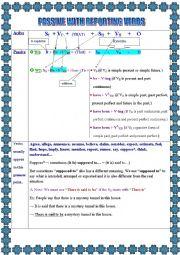 Passive voice reporting verbs pdf