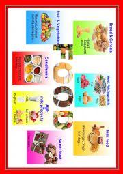 English Worksheet: Groups of food