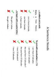 Basic Sentence Rules