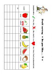 fruit survey