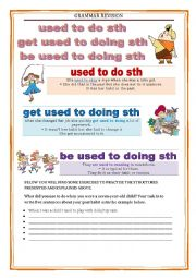 GRAMMAR REVISION - used to, get used to, be used to