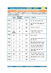 English Worksheet: Pronunciation - Vowel Sounds - Phonetic Symbols vs.