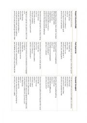 English Worksheet: 80+ RECENT IELTS Speaking Topics Arranged by Grammar