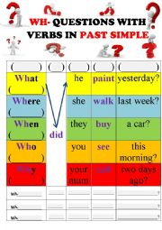 English worksheet: WH- questions with verbs in Past Simple