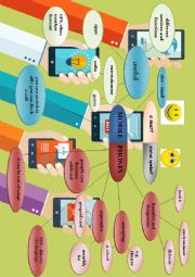 English Worksheet: Mobile phones - Mind-map