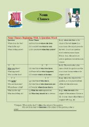 English Worksheet: Noun Clause (Definitions)