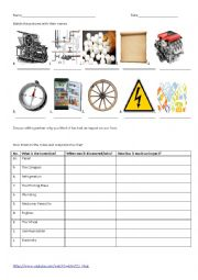 English Worksheet: inventions listening comprehension