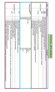 English Worksheet: Physical Appearance (vocabulary)