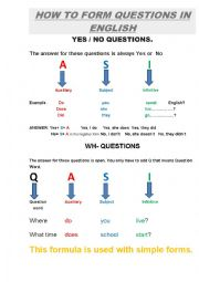 English Worksheet: How to form questtions in English