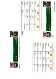 English Worksheet: Tennis conversation