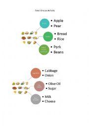English Worksheet: Food Groups Activity