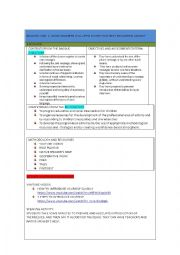 English Worksheet: didactic unit for technical english. pre-primary school teachers