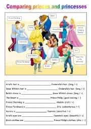 English Worksheet: Comparing princes and princesses