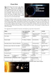 English worksheet: Planet Nine Reading, Vocabulary worksheet and Discussion - New Cutting Edge Adaptation