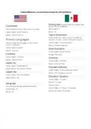 English Worksheet: Cultural diferences Between The USA and Mexico