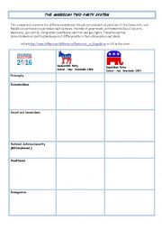 english worksheets the american two party system. Black Bedroom Furniture Sets. Home Design Ideas