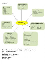 English Worksheet: Mind Map. Travelling