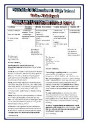 letter writing: complaint letter - environment WRITING