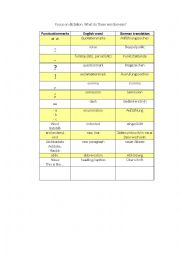 English Worksheet: Focus on dictation: Punctuation marks