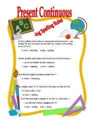 English Worksheet: Complete Spelling Rules when adding