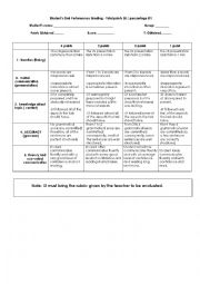 English Worksheet: Rubric for oral presentations