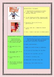 English Worksheet: Using BILLY ELLIOT to practise reported speech