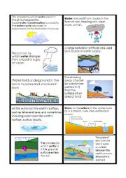 English Worksheet: Water Cycle Vocabulary Cut and Paste