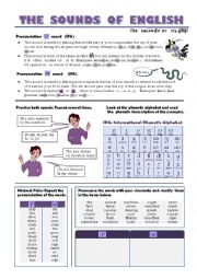 English Worksheet: THE SOUNDS OF ENGLISH