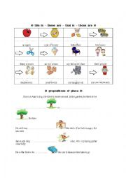 demonstratives and preposition of place